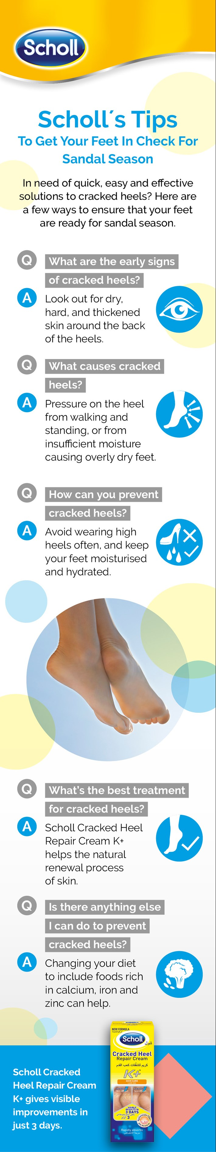 All about cracked heels